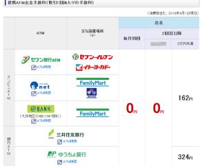 ジャパンネットATM手数料