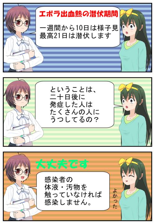 エボラ出血熱潜伏期間漫画説明_002