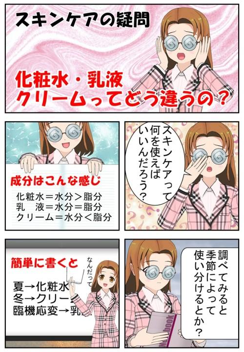 化粧水・乳液・クリームって何が違うの?どう使い分けるの?