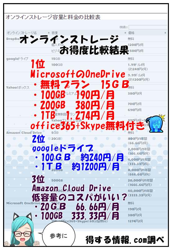 オンラインストレージランキング_003