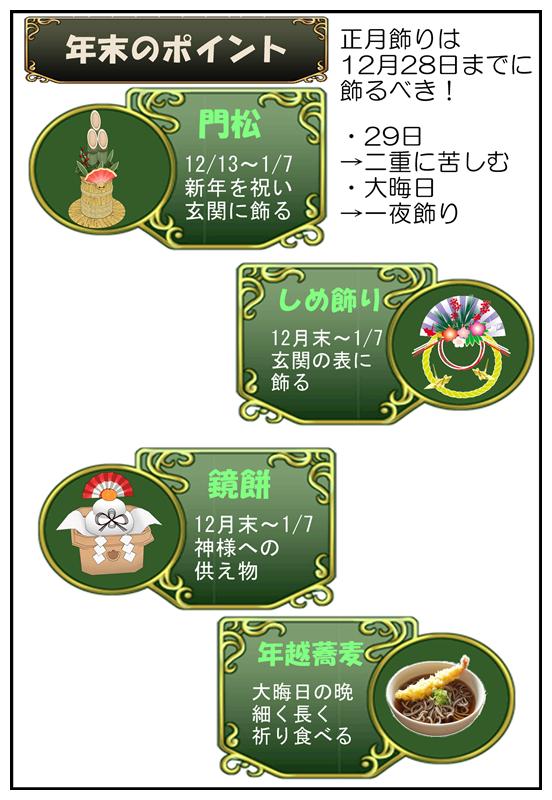 年末に用意する正月飾り_004