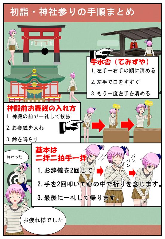 初詣の神社参りの手順を漫画で説明_001