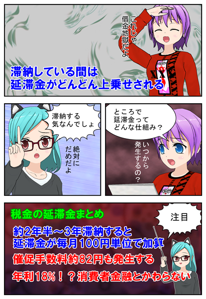税金の滞納延滞金を漫画で説明_004