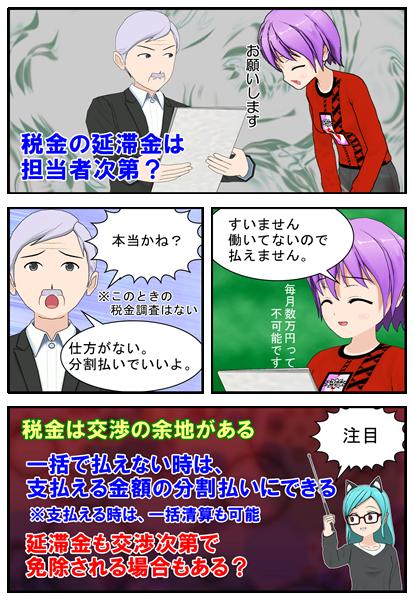 税金の滞納交渉を漫画で説明_005