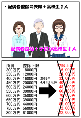 ふるさと納税改正配偶者控除の夫婦+高校生1人訂正_014