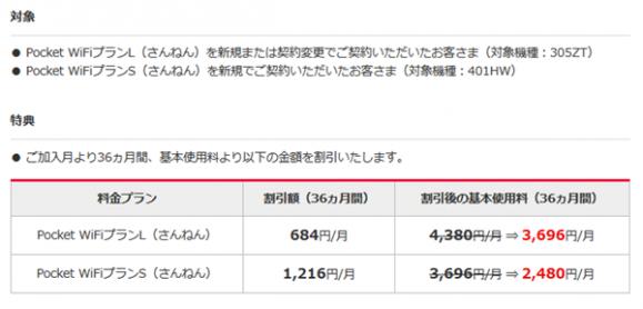 yahoowifi新プランが、3年契約になっている http://www.ymobile.jp/cp/pwmegatoku/index.html