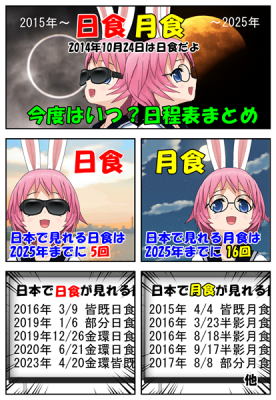 日食月食カレンダー_001