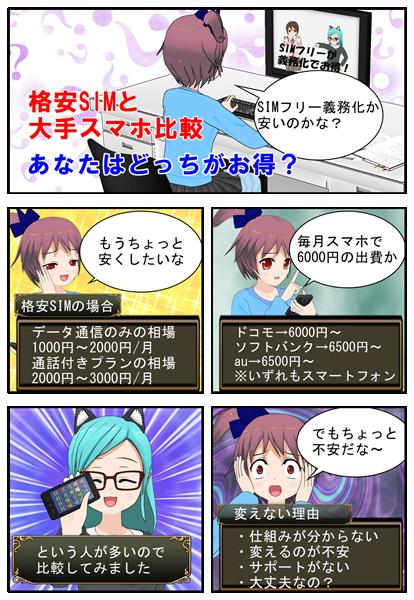 格安simと大手比較の成り行き漫画_001