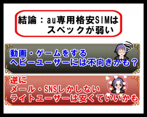 auユーザー専用格安SImまとめ_008