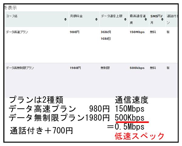 uqmobile価格表_007