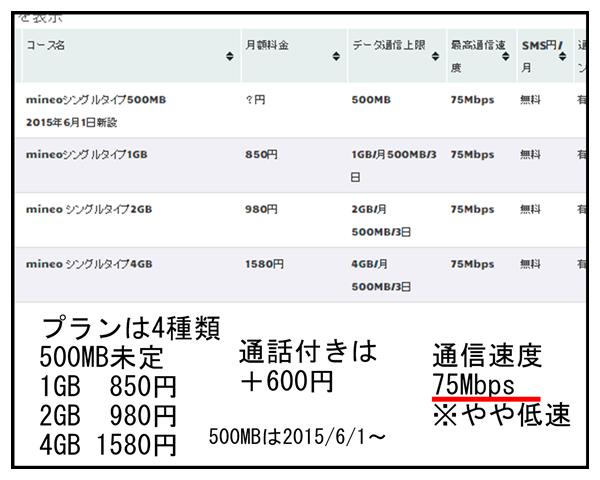 mineo価格表_005