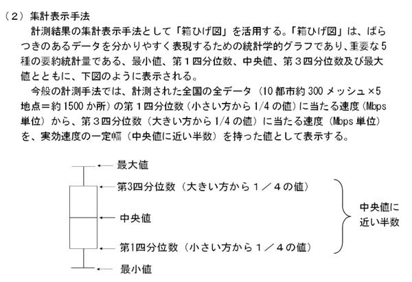 総務省ガイドライン内箱ひげ図の説明キャプチャ