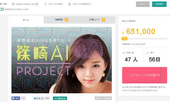 クラウドファンディング「篠崎AIプロジェクト」