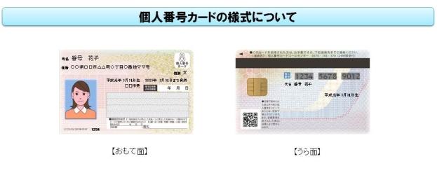出典:総務省|マイナンバー制度と個人番号カード|個人番号カードhttp://www.soumu.go.jp/kojinbango_card/03.html
