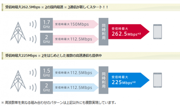 出典:PREMIUM 4G(TM) | エリア | NTTドコモ https://www.nttdocomo.co.jp/support/area/premium_4g/