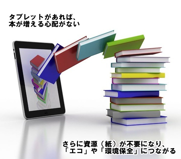 tablet-book