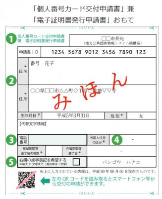 画像:個人番号カード総合サイト/個人番号カード交付申請書見本おもて面 https://www.kojinbango-card.go.jp/kofushinse/yubin.html
