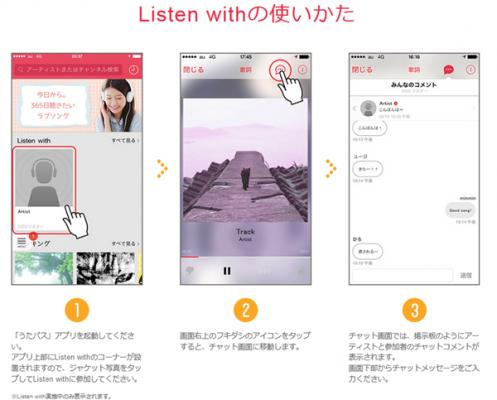 出典:うたパス うたパス Listen with サイト Listen withの楽しみかた http://listenwith.utapass.jp/enjoy/