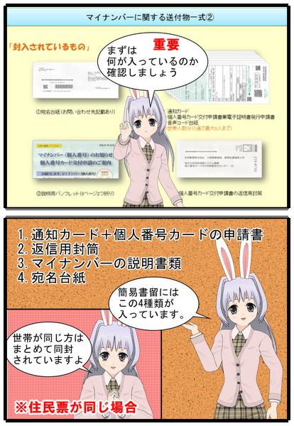 画像出典:総務省|マイナンバー制度と個人番号カード|通知カード http://www.soumu.go.jp/kojinbango_card/02.html