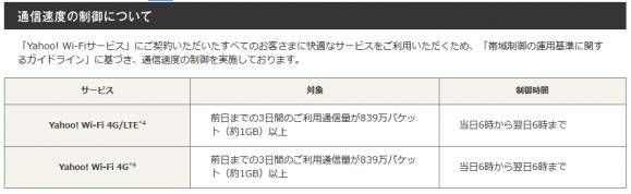 画像:Yahoo! Wi-Fi - サービスエリア http://wifi.yahoo.co.jp/promotion/area