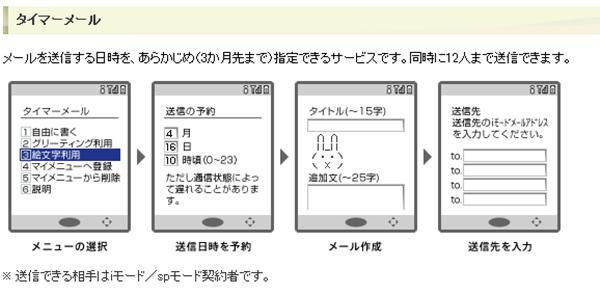 出典:iモードメールplus | サービス・機能 | NTTドコモ