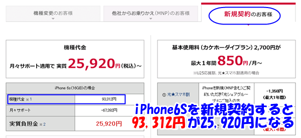 docomoiphone6sを新規契約した場合機種代金が15920円に