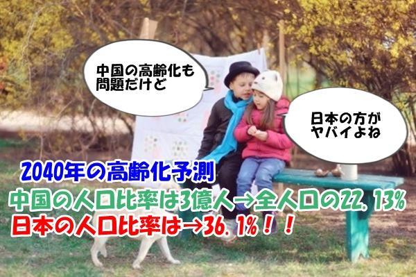 日本の高齢者数が人口比率36%、中国の人口比率22.13%