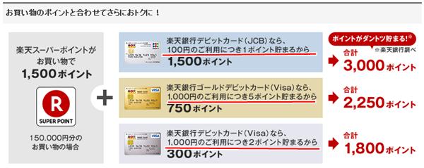 出典:楽天銀行 http://www.rakuten-bank.co.jp/