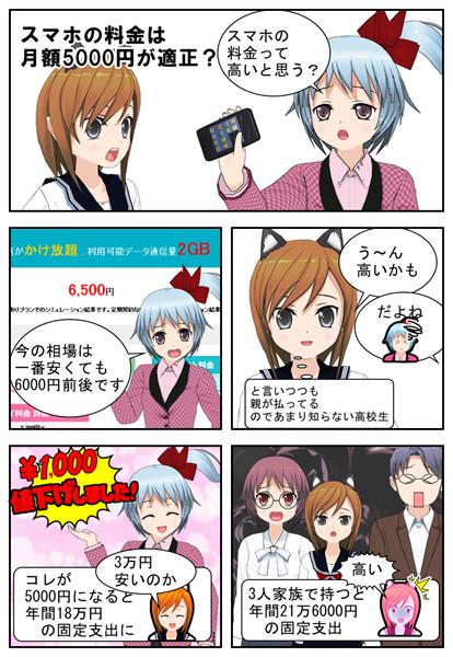 スマホが5000円になった場合、3人家族は年間3万円お得になる