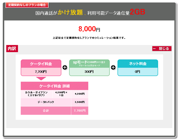 NTTドコモ2年契約なしで契約した場合の月額料金