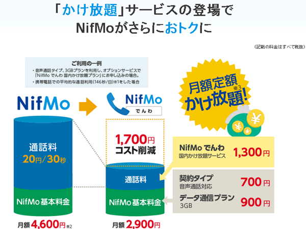 Nifmo通話し放題