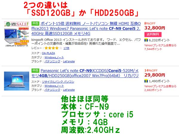 同じパソコンでもSSDとHDDで値段が違う