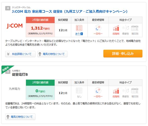 画像:価格.com - 電気料金比較よりhttp://kakaku.com/energy/(120161年2月4日現在の情報)