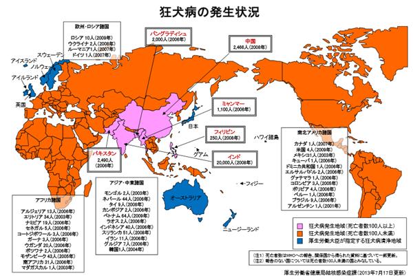海外での狂犬病の発生状況