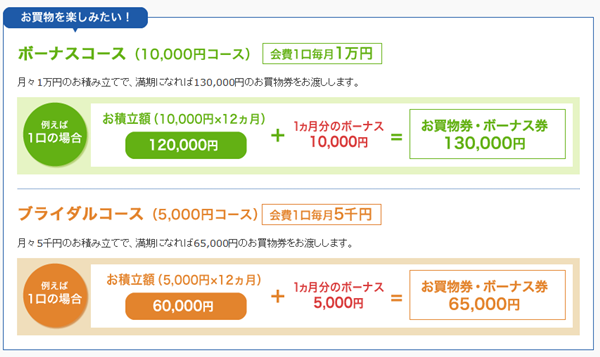 阪急友の会 プラン表