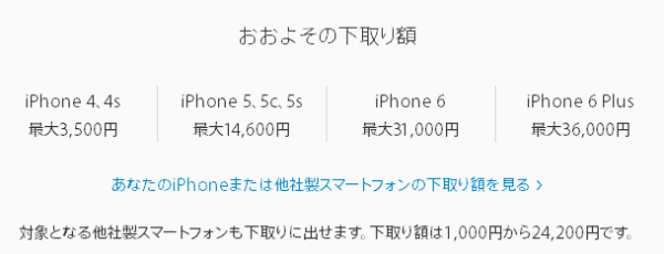 iphone公式下取りサービス
