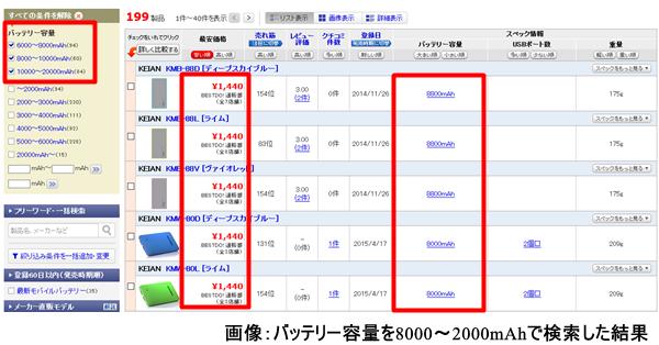 画像:価格.com - バッテリー容量:10000〜20000mAhのモバイルバッテリー 価格の安い順 (バッテリー容量:6000〜8000mAh,バッテリー容量:8000〜10000mAh) 2016年7月31日時点
