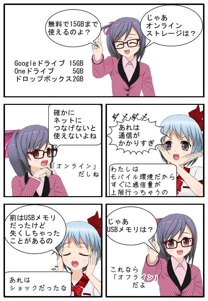 オンラインストレージの特徴を漫画で説明