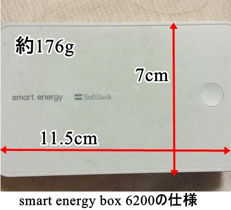 smart-energy-box-6200の仕様