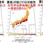 【2016年版】全国地震動予測地図「今後30年間に震度5弱以上の揺れ」日本中ほぼ25%以上の確率に引き上げ