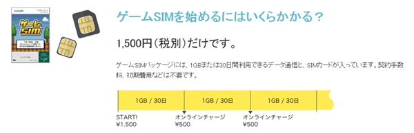 b-mobileのポケモンGO専用SIMの詳細