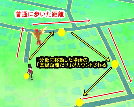 ポケモンGOで実際にカウントされるのは直線距離