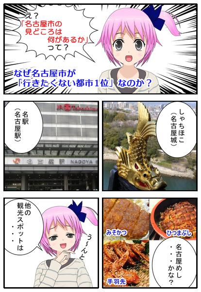 名古屋市の見どころを漫画で説明