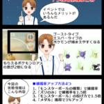 pokemongo-ハロウィンイベントのメリットと攻略情報の目次