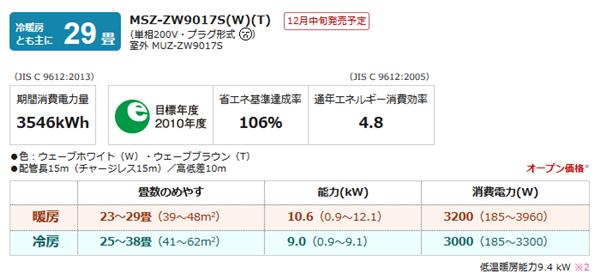 画像:三菱電機 Mitsubishi Electric 霧ヶ峰ラインアップ Zシリーズ(仕様)29畳タイプより