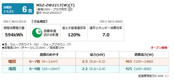 画像:三菱電機 Mitsubishi Electric 霧ヶ峰ラインアップ Zシリーズ(仕様)6畳タイプより