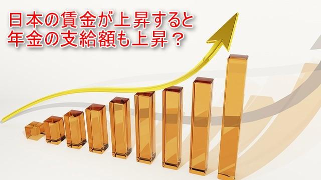 日本の賃金と年金支給額の関係