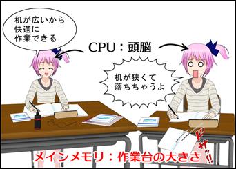 cpuとメモリの違いを漫画で説明