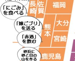 九州のお正月の習慣