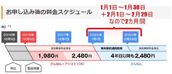 Yahoo!wifiの新料金スケジュール(無料解約適用期間が2か月間になっている)